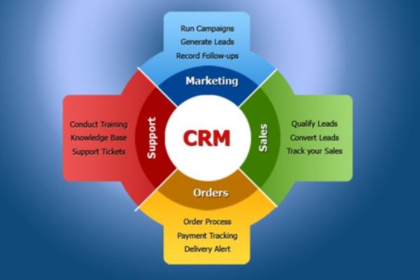 Books in  | Customer Realtionship Management